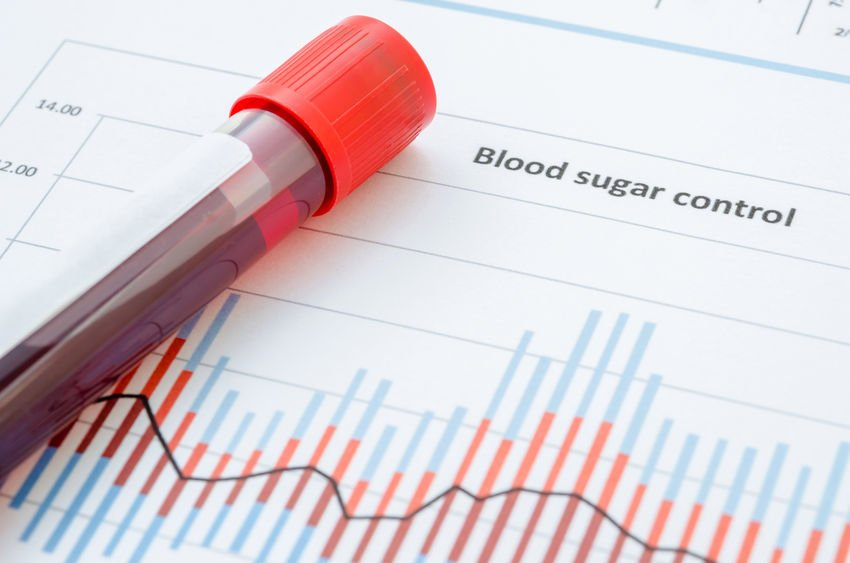 blood sugar control chart for prediabetes