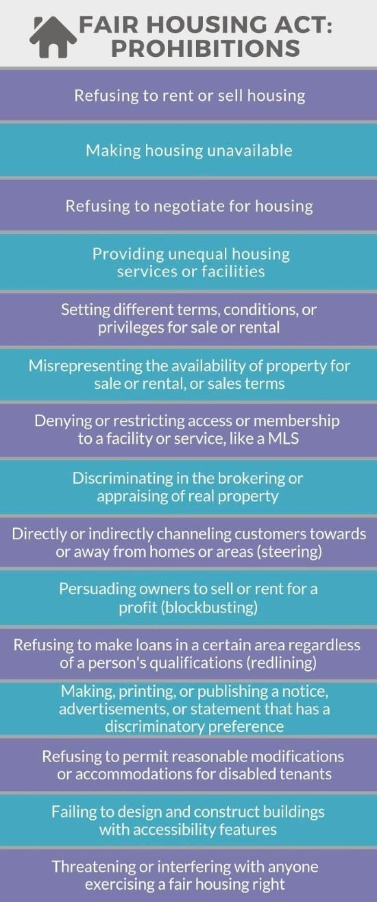 Fair Housing Act Prohibitions