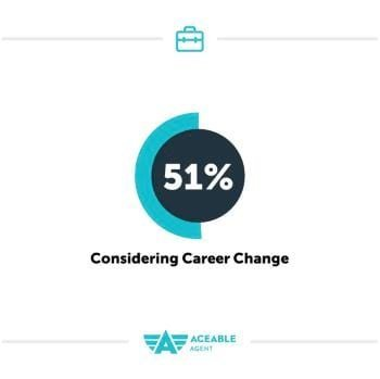 51% Considering Career Change