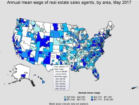 Annual Mean Wage in Lubbock