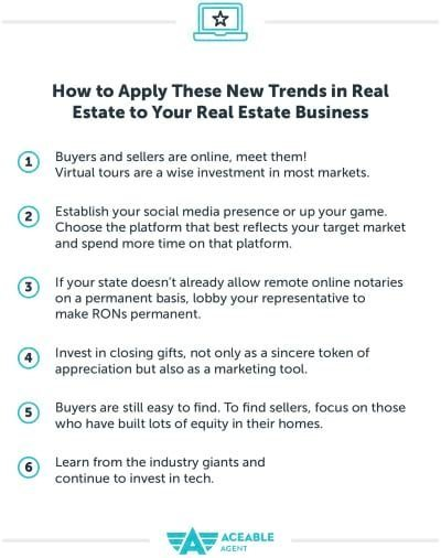 Trends in Real Estate 2020