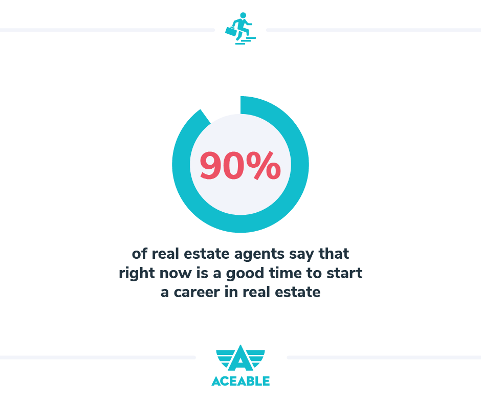 90% of real estate agents say that right now is a good time to start a career in real estate