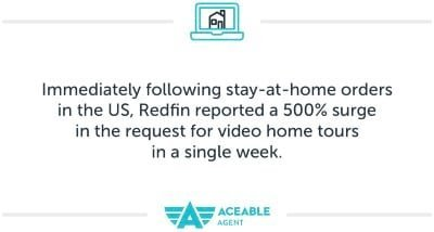 Redfin Surge in Video Home Tours