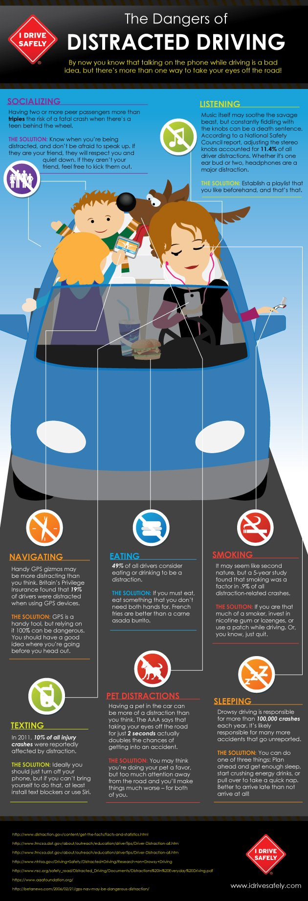 the-dangers-of-distracted-driving