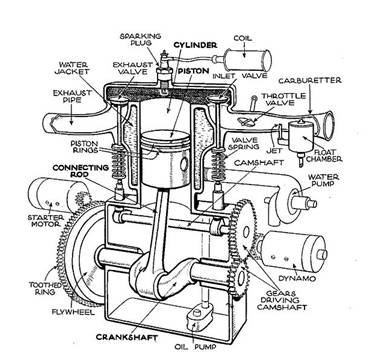 combustion-engine-wiki-two