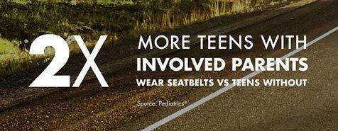 Teen Summer Driving