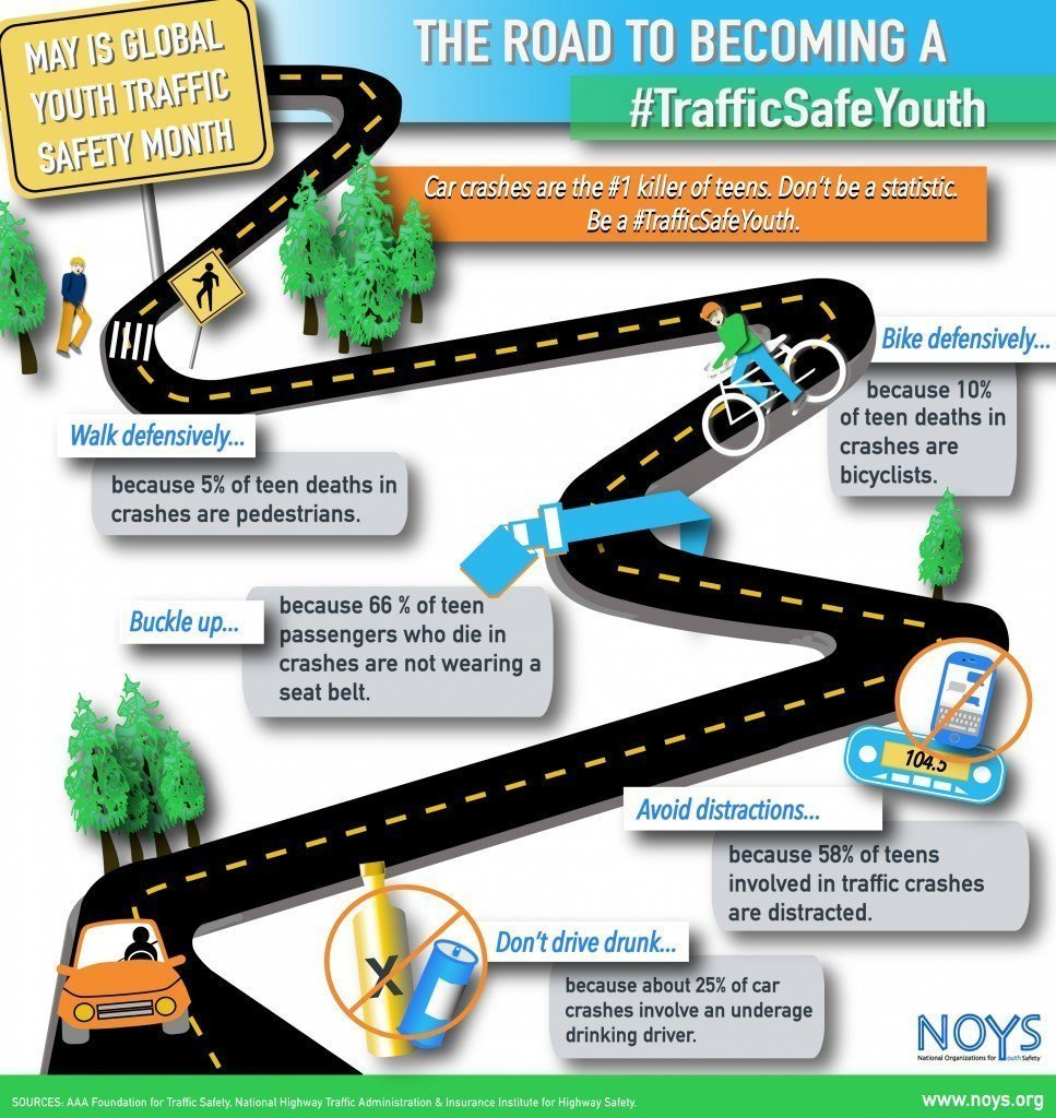 A Parent's Take on May's Global Youth Traffic Safety Month