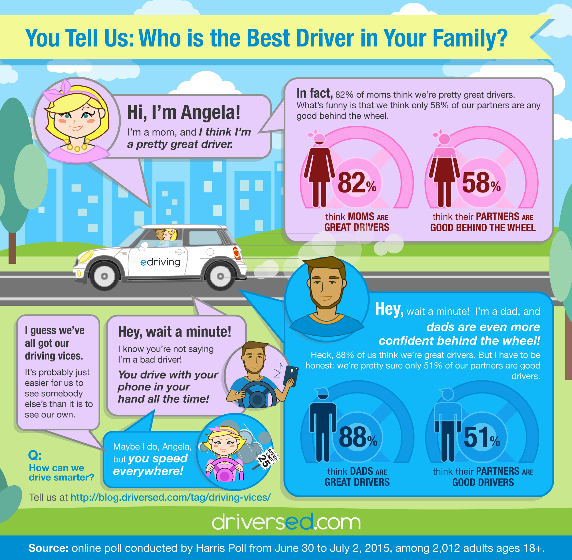 Who Is the Best Driver In Your Family?
