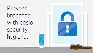Data security best practices