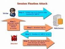 session-fixation