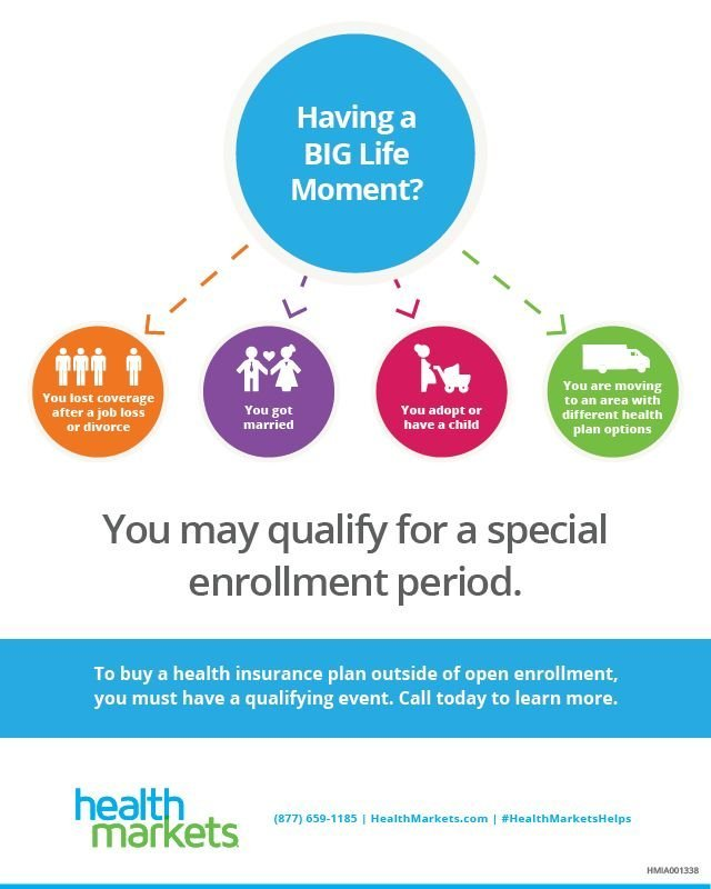 how to change your obamacare health plan qualifying life events special enrollment period